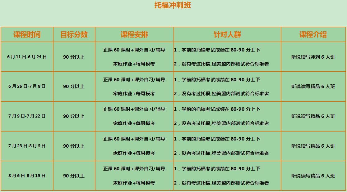上海托福暑假班