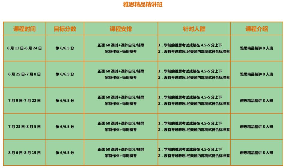 上海暑假雅思培训