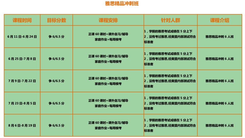 上海雅思暑假班
